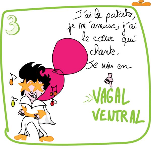 Le vagal ventral